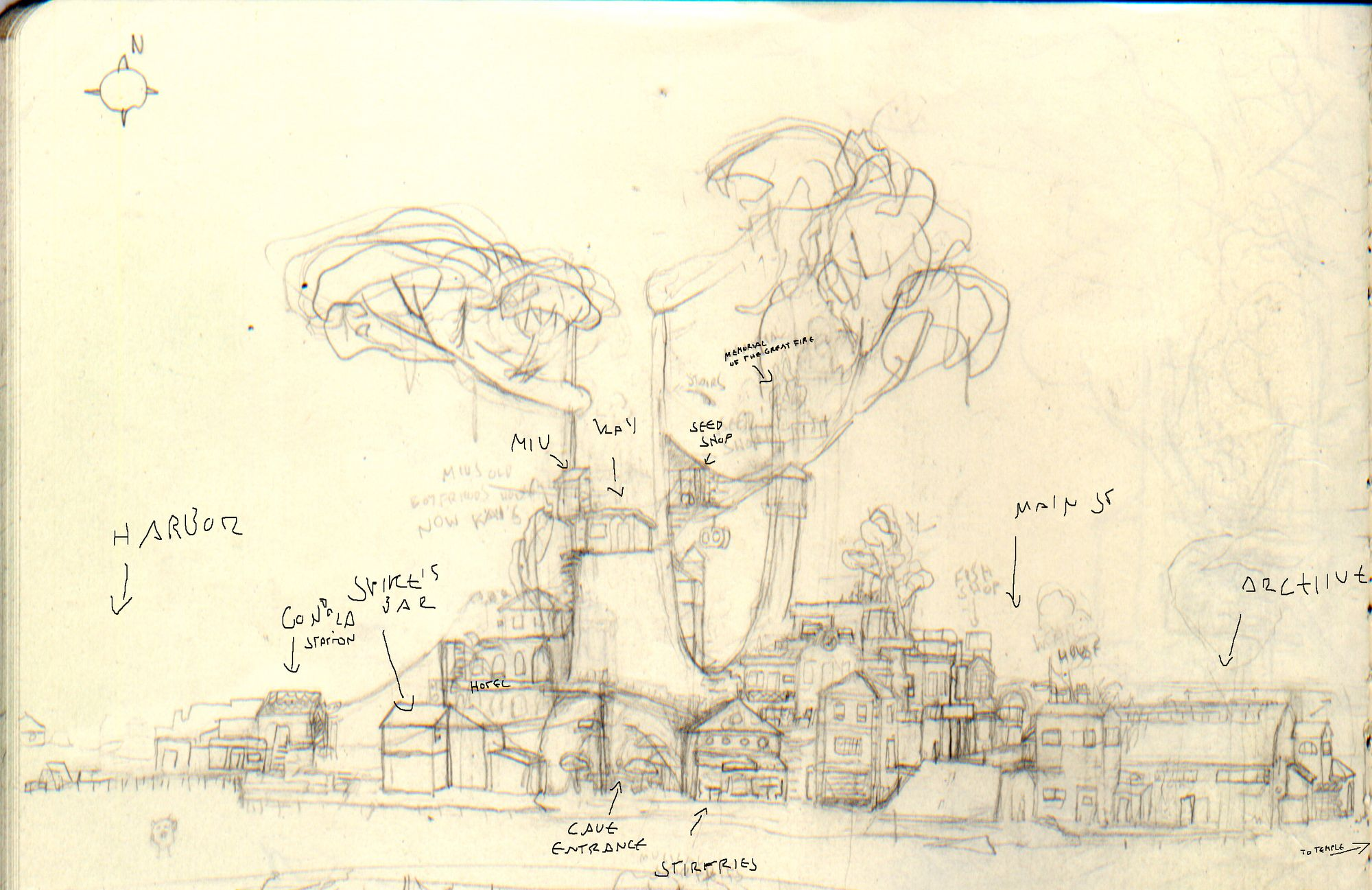 An annotated pencil sketch of Mutazione village from 2012, which shows where characters live and work.
